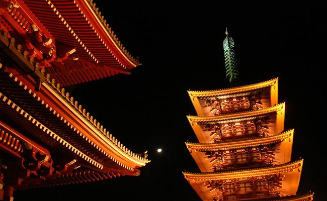 Le temple du Senso-ji à Tokyo